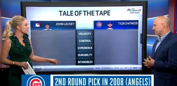 WATCH: Tyler Chatwood vs. John Lackey