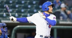 2020 Season Projections: Chicago Cubs OF prospects