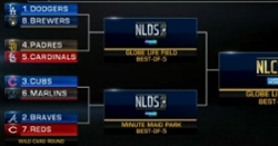 LOOK: MLB 2020 Playoffs are set, Cubs vs. Marlins to square off