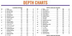 Clemson vs North Carolina Depth Charts