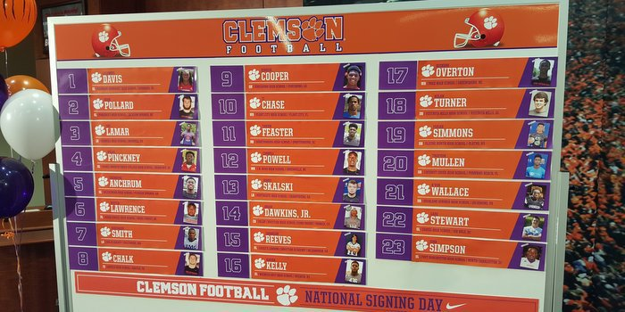 The recruiting board shows off Clemson's newest players