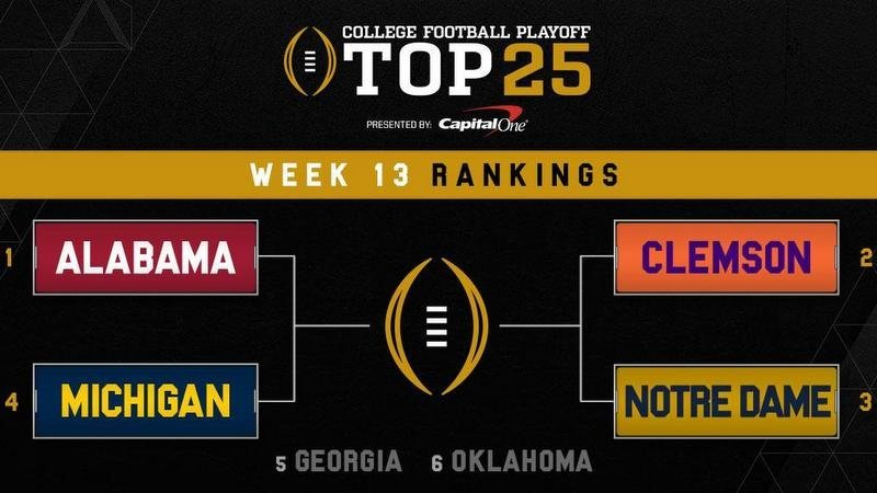 Clemon stays at No. 2 in this week's rankings