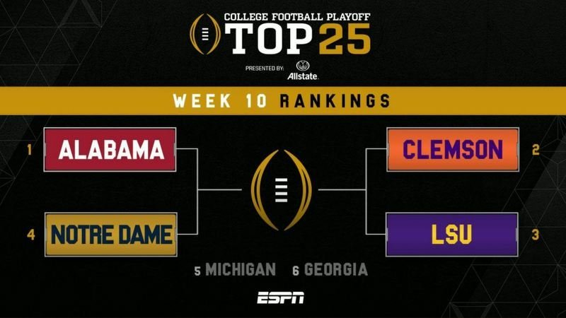 CFP Chairman says offensive efficiency helped Bama earn top spot over Clemson