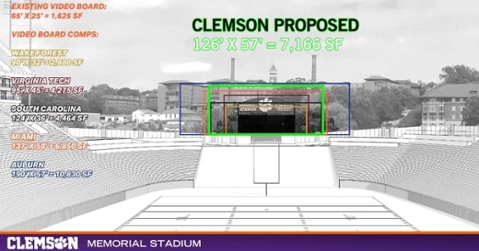 New videoboard will be over 4 times larger